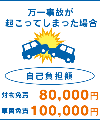自己負担額(対物免責80,000円、車両免責100,000円)